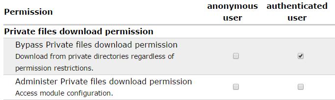 Private files download permission权限设置